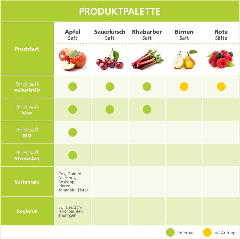 produktpalette_2